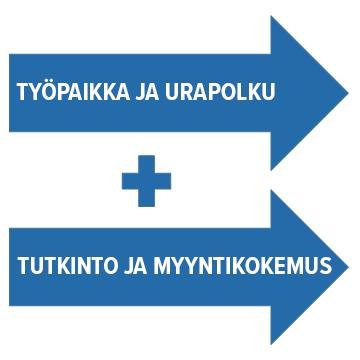 Merkonomi- koulutusohjelman tarjoama mahdollisuus uusille myyjille
